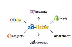 Ad-Lister listing tool with multiple eCommerce platform integration