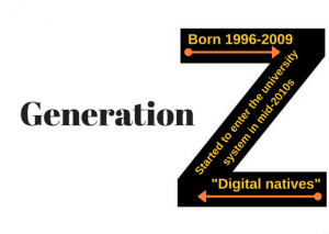 What is Generation Z?